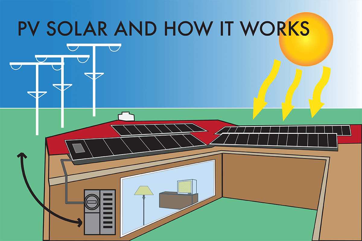 PV-solar-and-how-it-works
